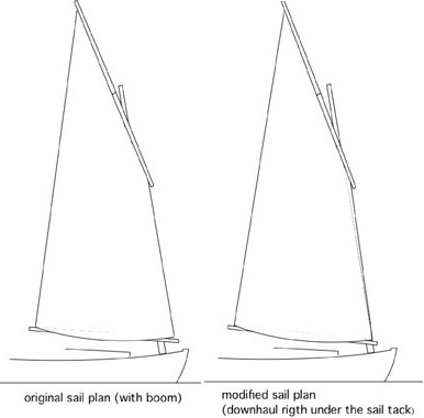 Romilly sail plans